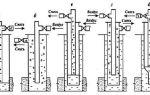 Газлифтная эксплуатация нефтяных скважин: использование газлифта
