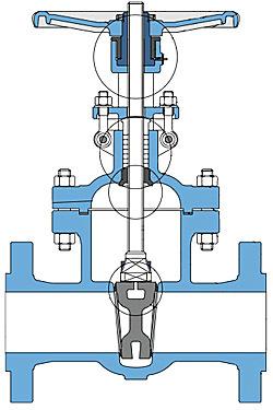 Стальные и чугунные задвижки для нефтепродуктов: применение