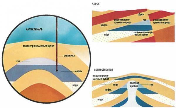 Разведка и добыча нефти: география нефтедобычи, методы разведки