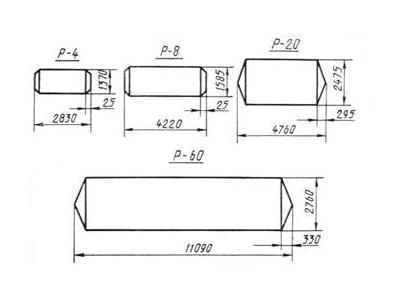 Горизонтальный стальной цилиндрический резервуар: описание ёмкости для хранения нефтепродуктов