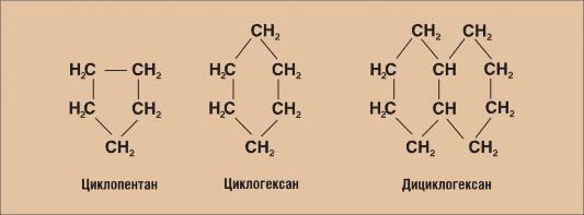 Физические и химические свойства нефти: основные характеристики