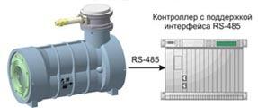 Счётчики нефти и нефтепродуктов: виды счётчиов жидкости