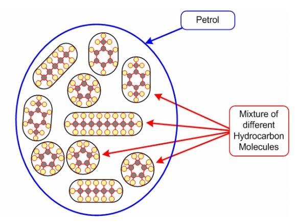 Октановое число бензина: способы определения характеристик топлива