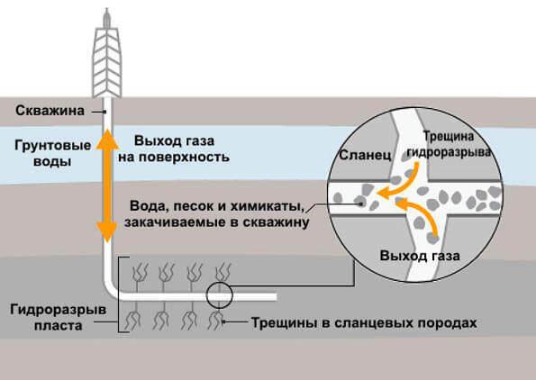Как производители делают бензин: методы изготовления топлива на заводе