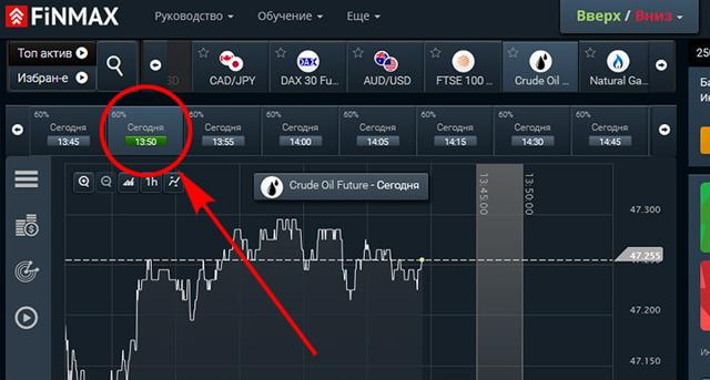 Прогноз цен на нефть: последние новости, прогнозы стоимости нефти