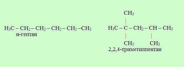 Хим. состав, структура и формула нефти: химические соединения, компоненты нефти