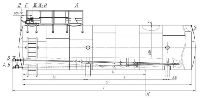 РГС 20: описание и характеристики резервуара