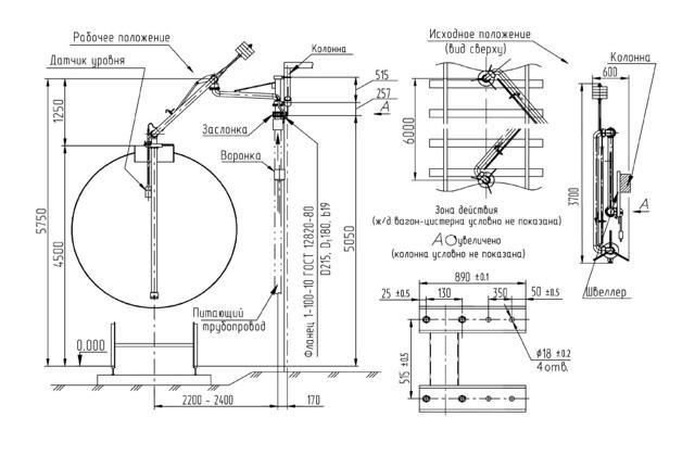 Слив нефтепродуктов: нижний и верхний налив, устройства слива