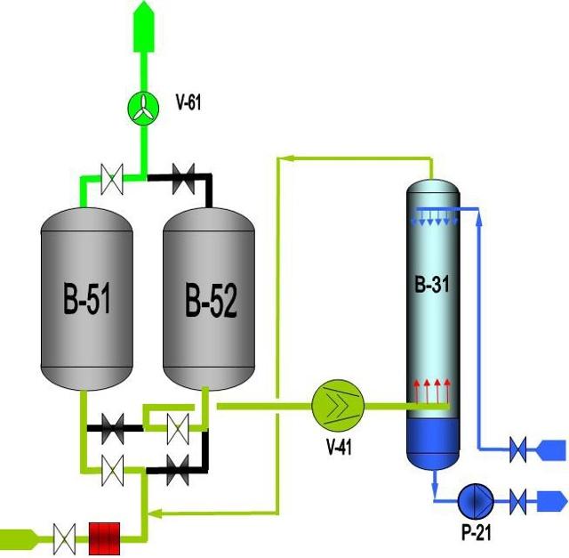 Как происходит рекуперация паров нефтепродуктов: методы рекуперации